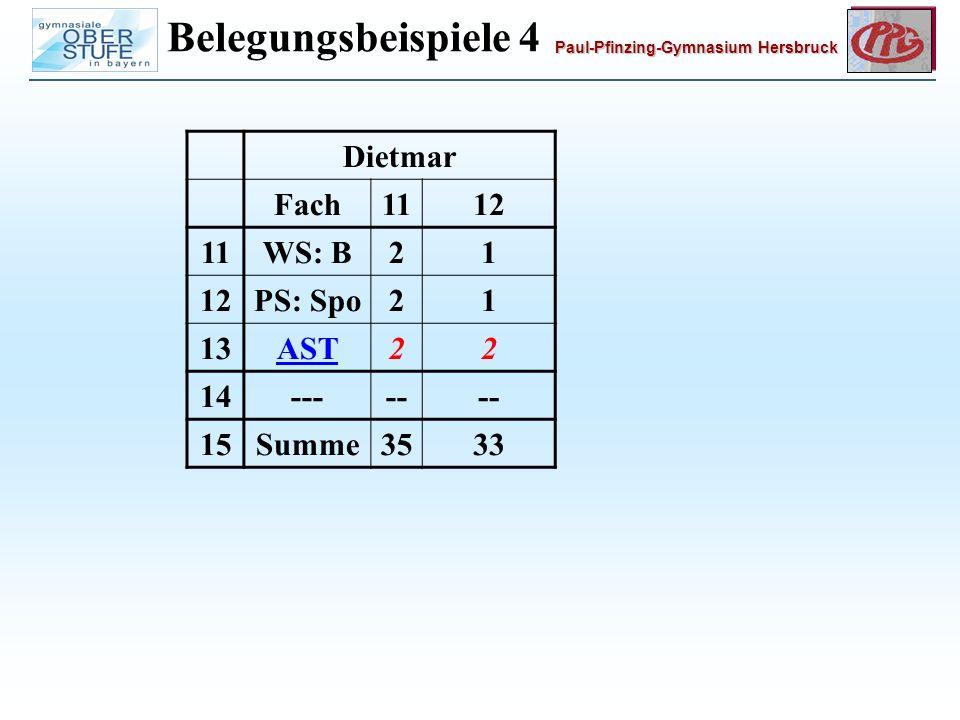 Belegungsbeispiele 4 Dietmar Fach 11 12 WS: B 2 1 PS: Spo 13 AST 14