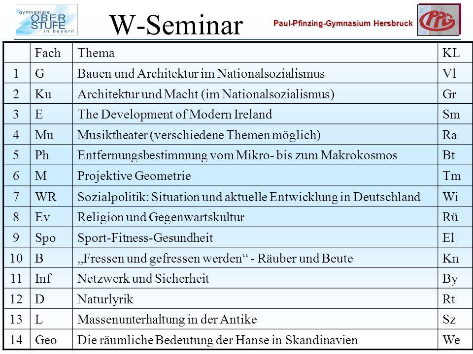 W-Seminar Fach Thema KL 1 G