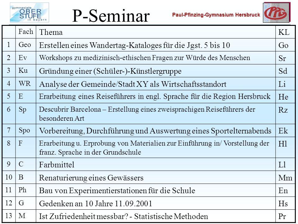 P-Seminar Fach. Thema. KL. 1. Geo. Erstellen eines Wandertag-Kataloges für die Jgst. 5 bis 10.