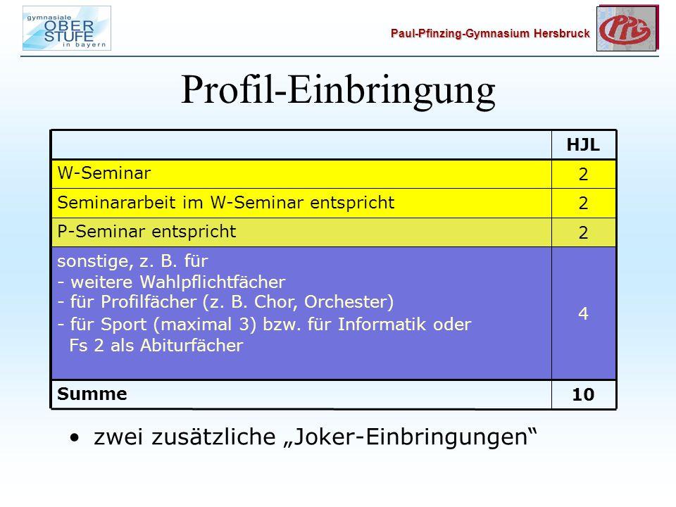 """Profil-Einbringung zwei zusätzliche """"Joker-Einbringungen HJL"""