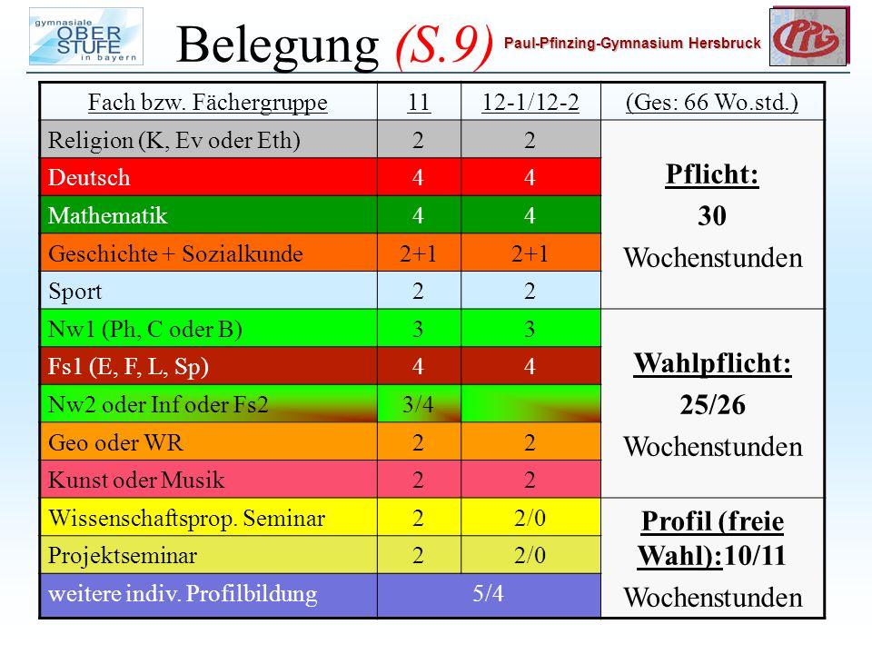 Belegung (S.9) Pflicht: 30 Wochenstunden Wahlpflicht: 25/26