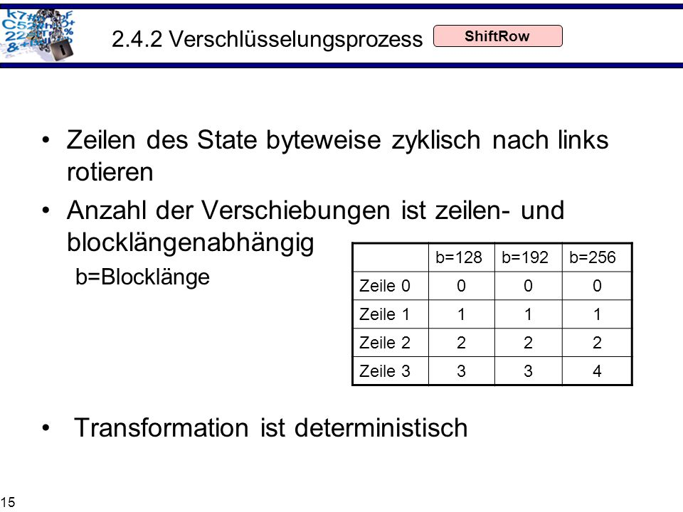 2.4.2 Verschlüsselungsprozess