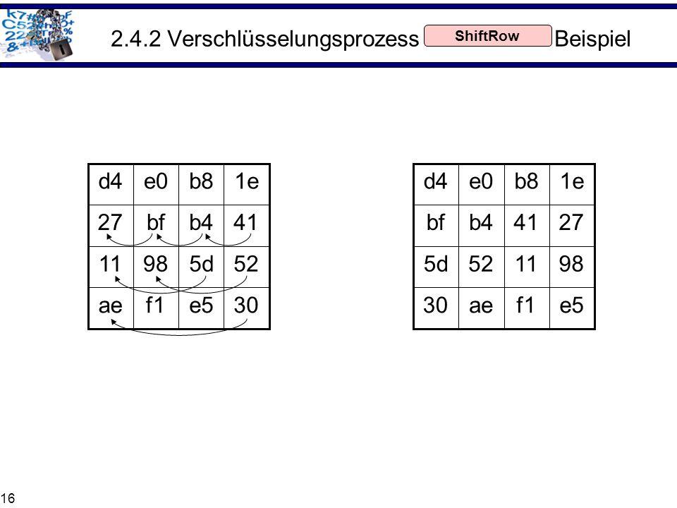 2.4.2 Verschlüsselungsprozess Beispiel