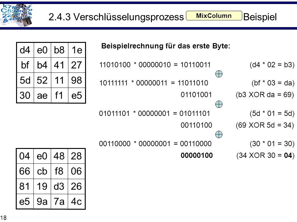 2.4.3 Verschlüsselungsprozess Beispiel