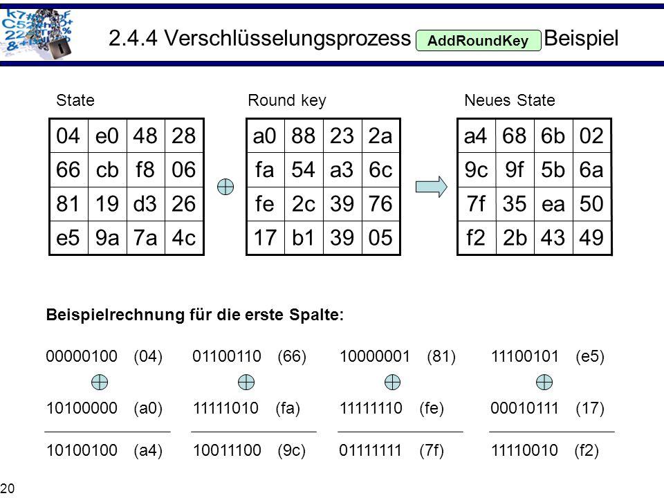 2.4.4 Verschlüsselungsprozess Beispiel