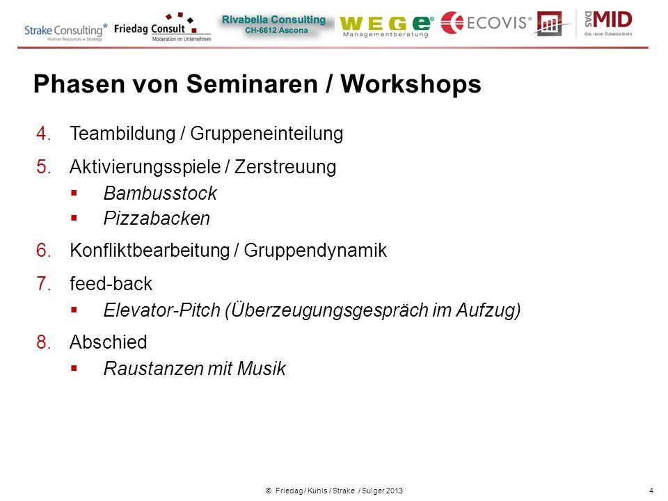 Phasen von Seminaren / Workshops
