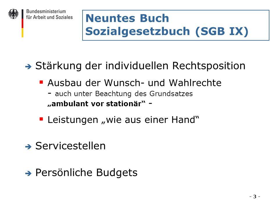 Neuntes Buch Sozialgesetzbuch (SGB IX)
