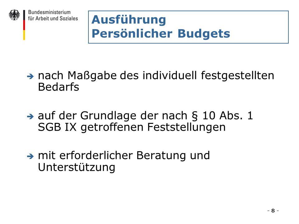 Ausführung Persönlicher Budgets