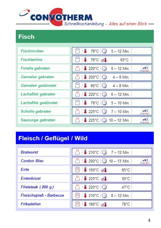 Fleisch / Geflügel / Wild