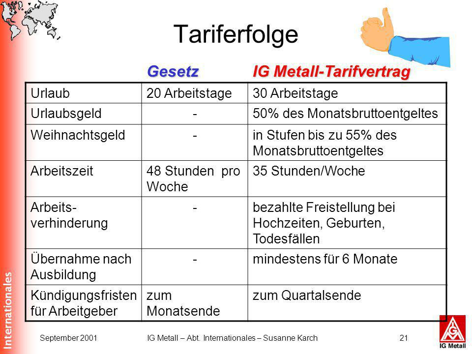 IG Metall – Abt. Internationales – Susanne Karch