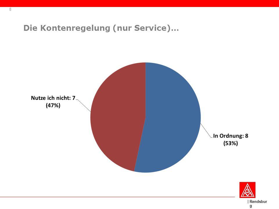Die Kontenregelung (nur Service)…