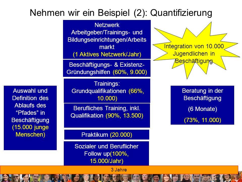 Nehmen wir ein Beispiel (2): Quantifizierung