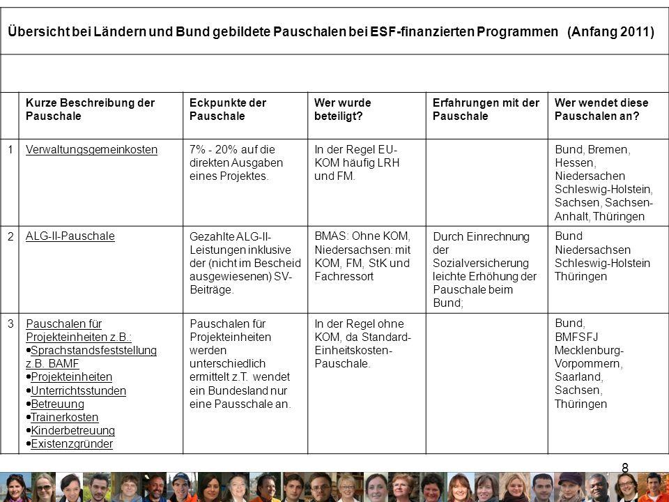 Übersicht bei Ländern und Bund gebildete Pauschalen bei ESF-finanzierten Programmen (Anfang 2011)