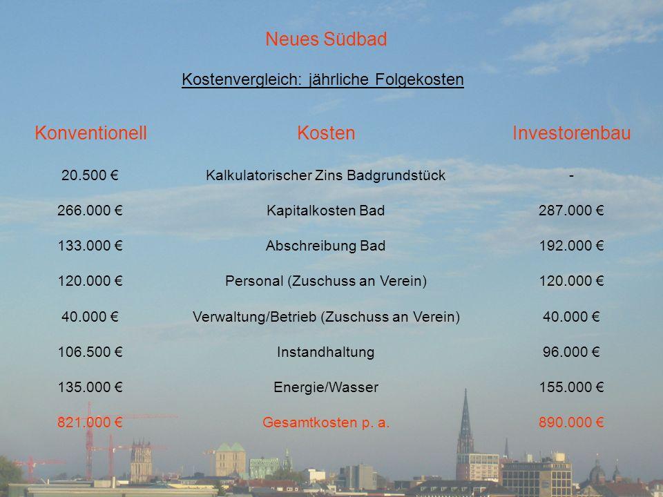 Neues Südbad Konventionell Kosten Investorenbau
