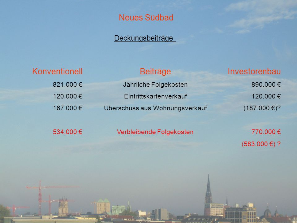 Neues Südbad Konventionell Beiträge Investorenbau Deckungsbeiträge