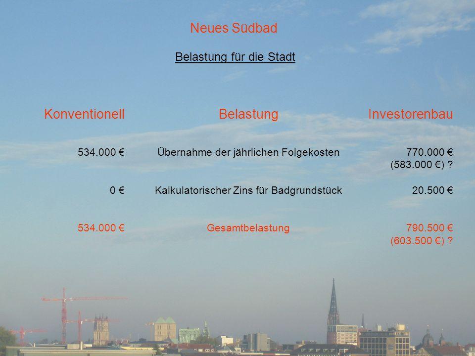 Neues Südbad Konventionell Belastung Investorenbau