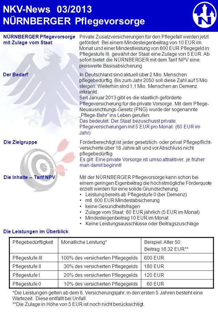 NKV-News 03/2013 NÜRNBERGER Pflegevorsorge