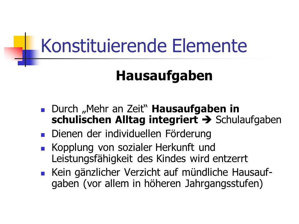 Konstituierende Elemente
