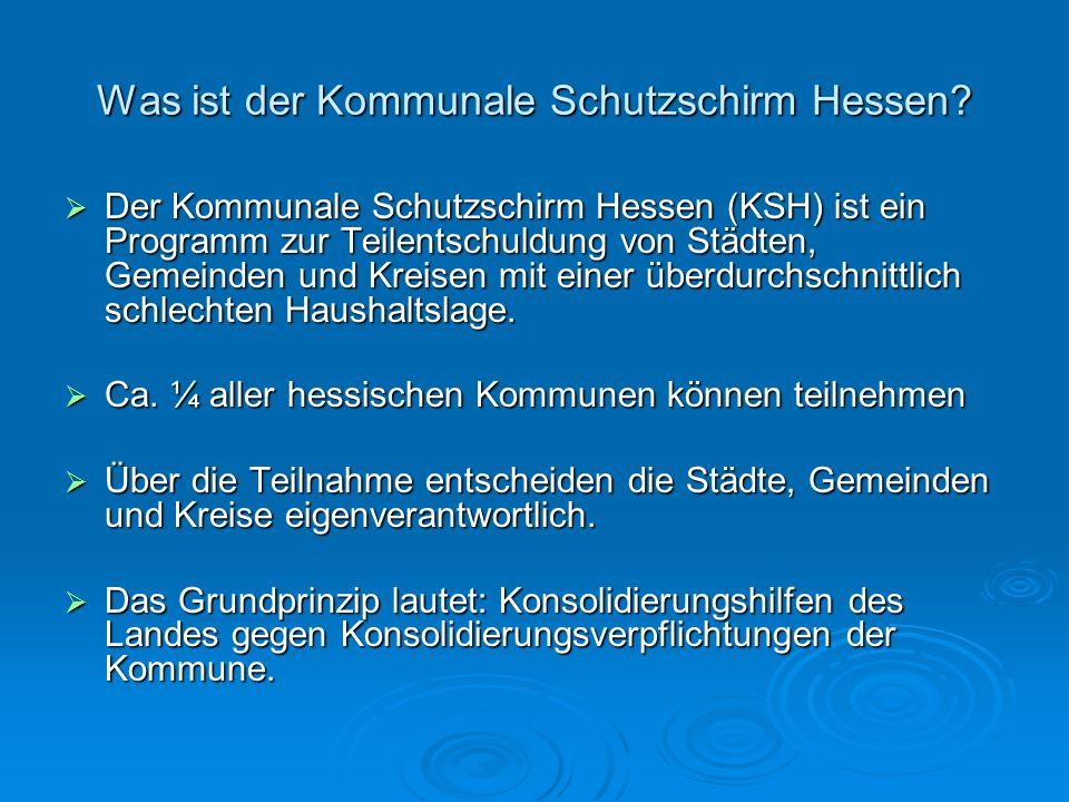 Was ist der Kommunale Schutzschirm Hessen