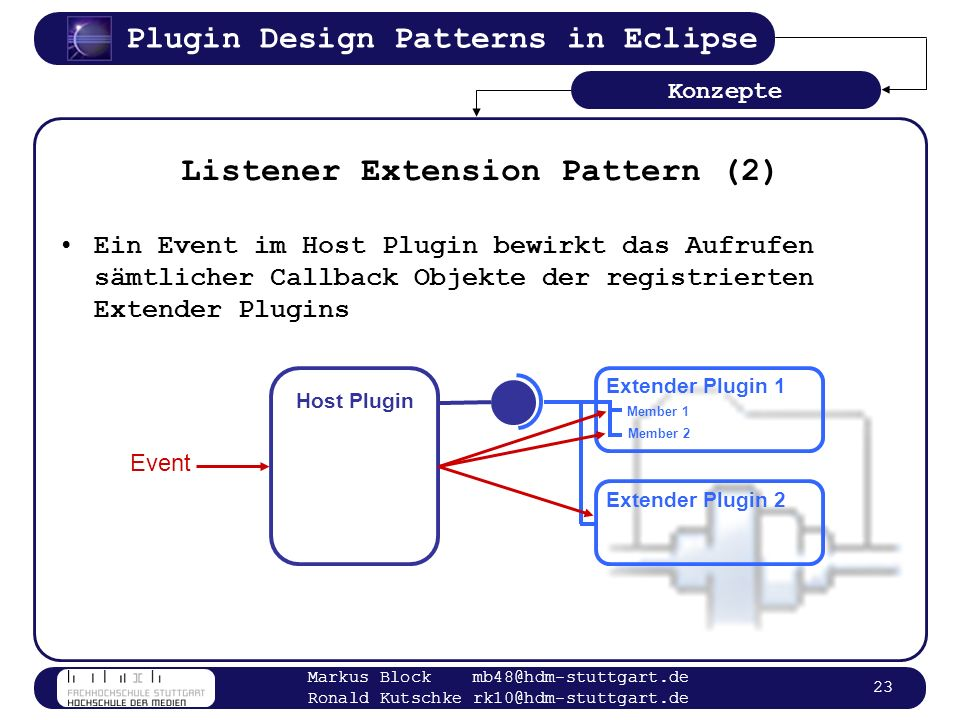 Listener Extension Pattern (2)