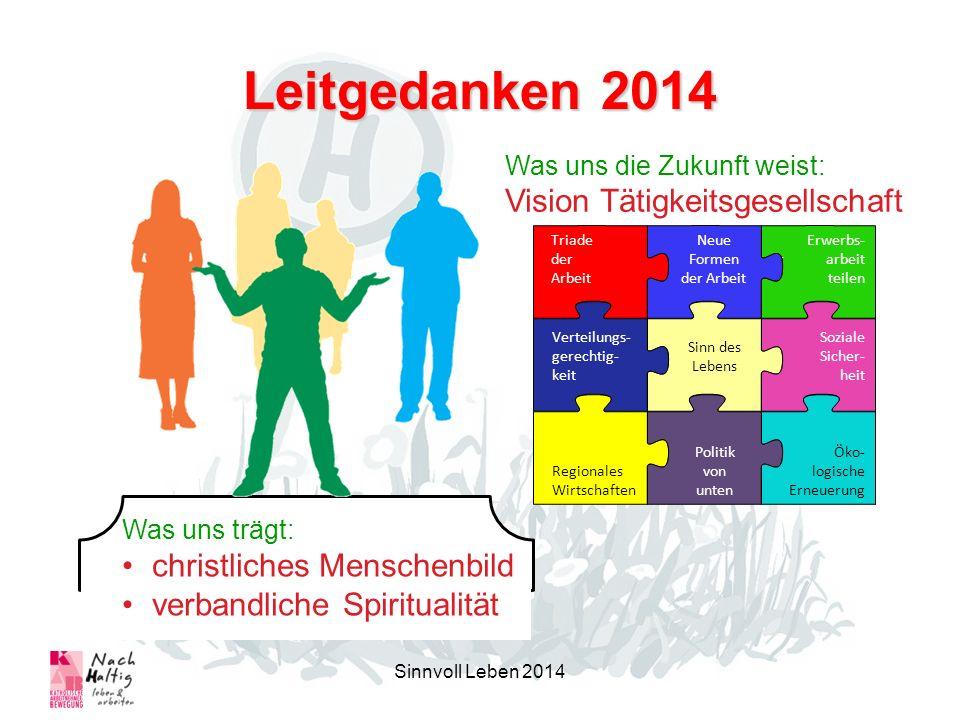 Leitgedanken 2014 Vision Tätigkeitsgesellschaft