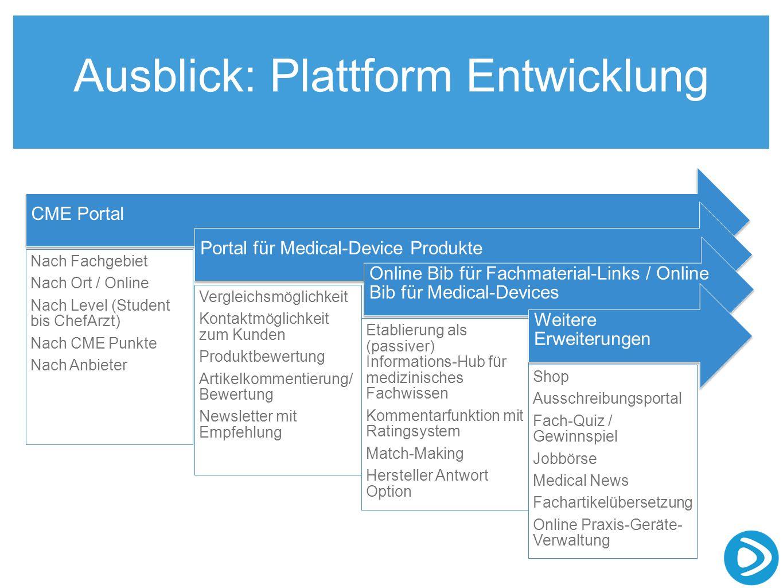 Ausblick: Plattform Entwicklung
