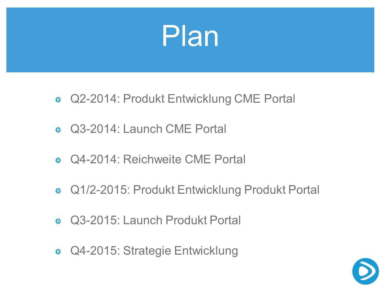 Plan Q2-2014: Produkt Entwicklung CME Portal