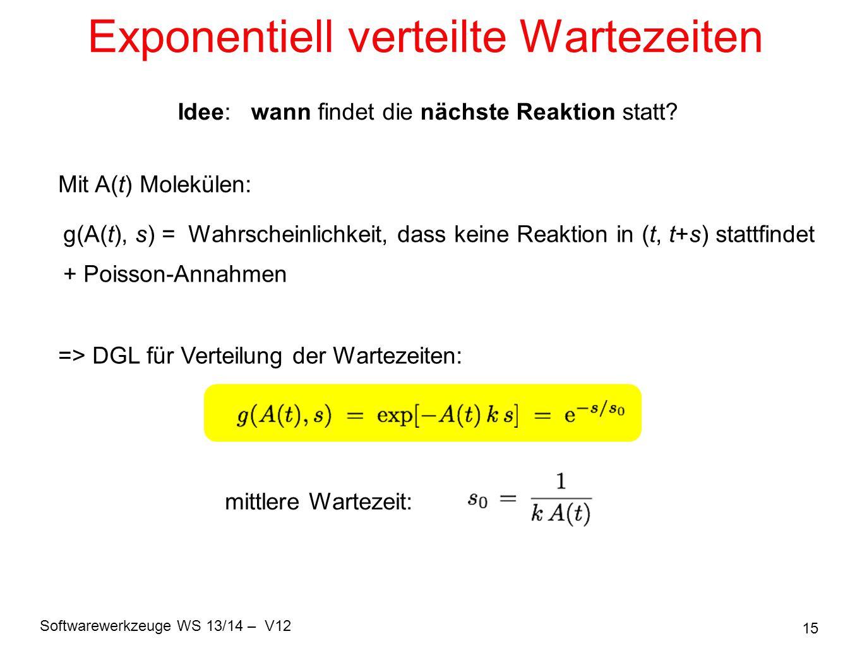 Exponentiell verteilte Wartezeiten