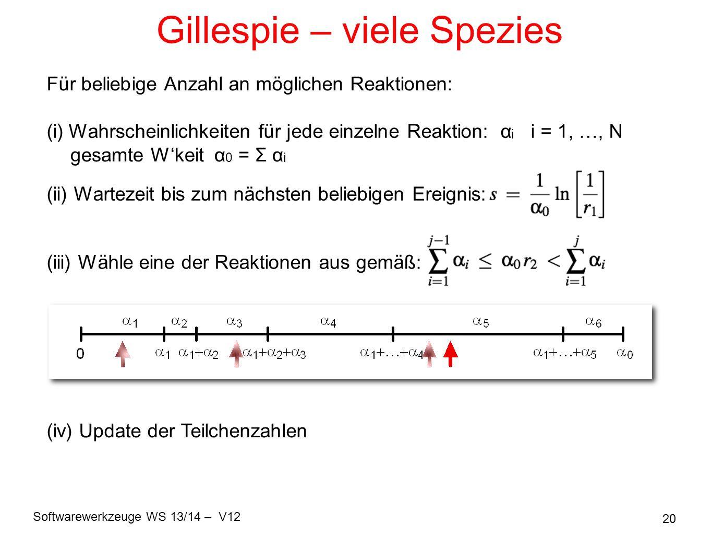 Gillespie – viele Spezies