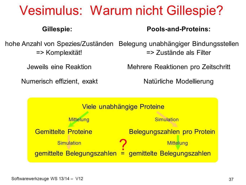 Vesimulus: Warum nicht Gillespie