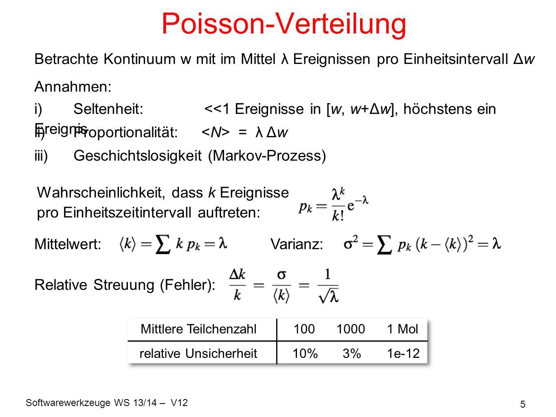 Poisson-Verteilung Betrachte Kontinuum w mit im Mittel λ Ereignissen pro Einheitsintervall Δw. Annahmen: