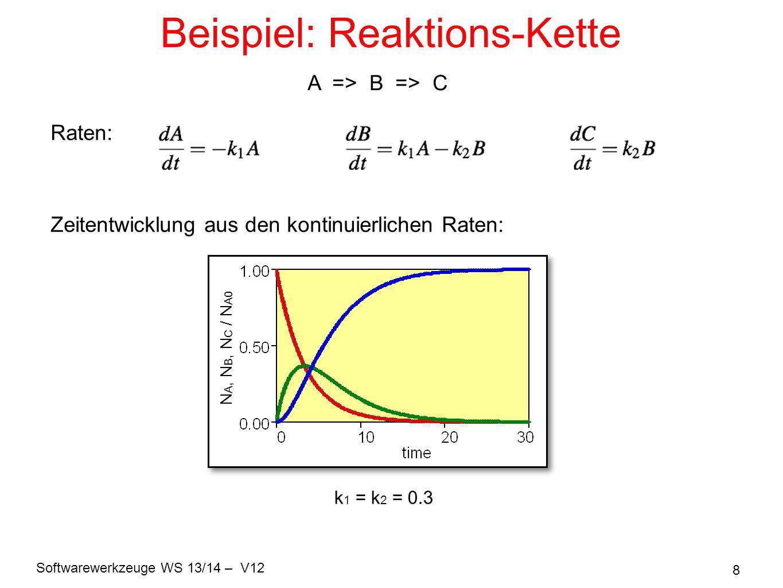 Beispiel: Reaktions-Kette