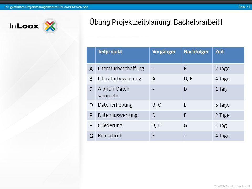 Übung Projektzeitplanung: Bachelorarbeit I