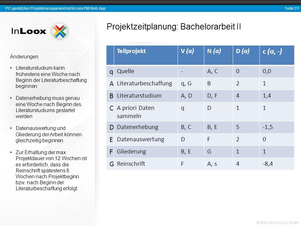 Projektzeitplanung: Bachelorarbeit II