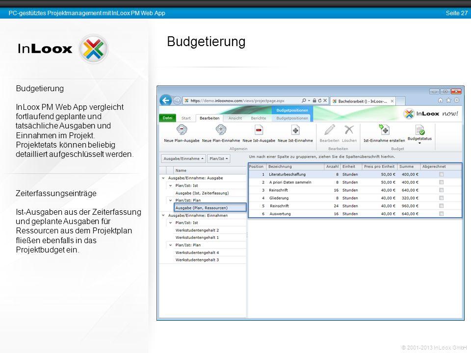 Budgetierung Budgetierung