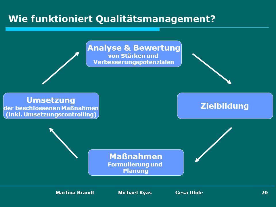 Wie funktioniert Qualitätsmanagement