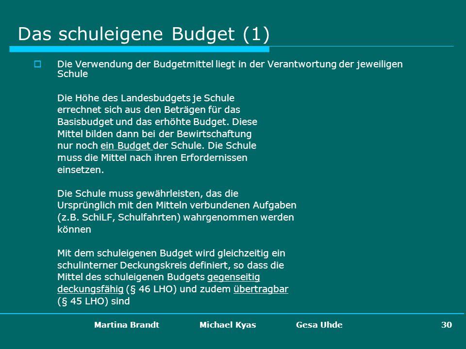 Das schuleigene Budget (1)