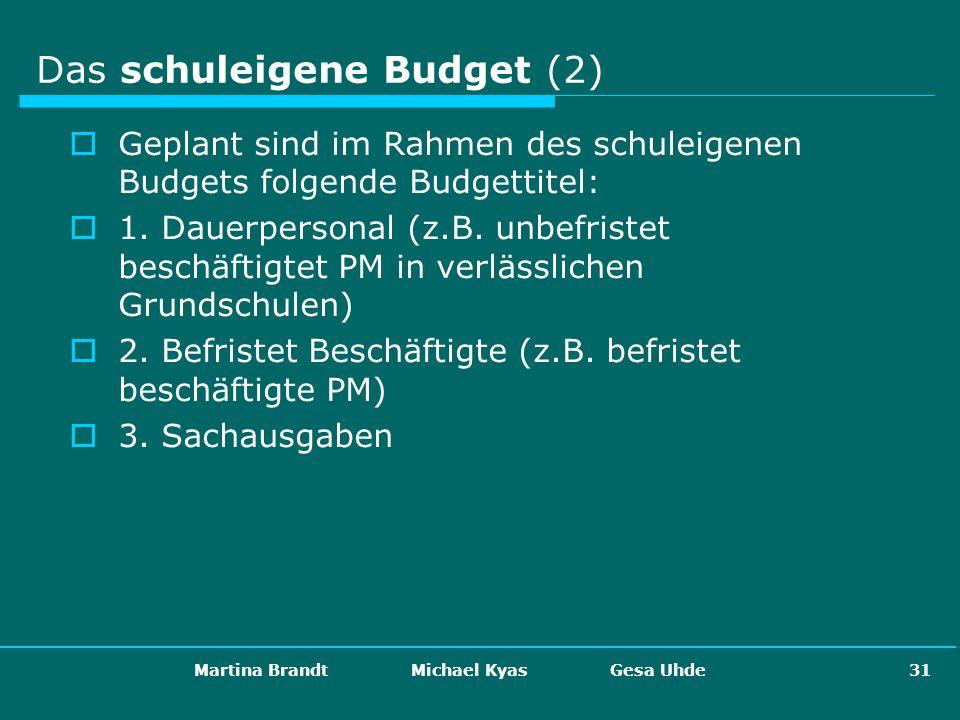 Das schuleigene Budget (2)