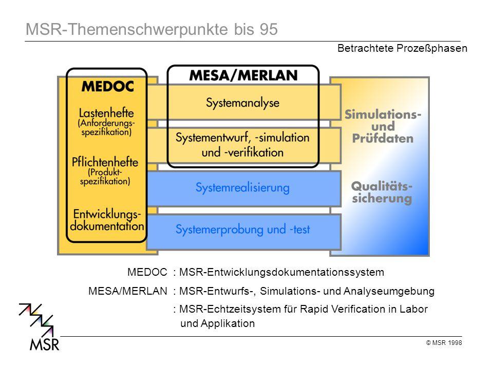 MSR-Themenschwerpunkte bis 95