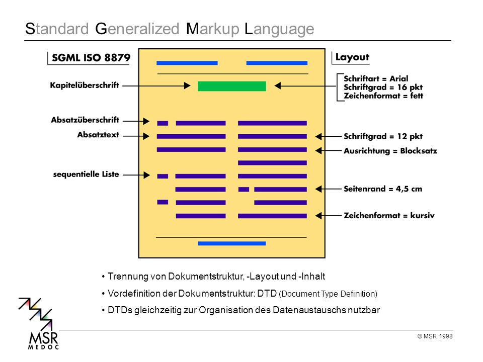 Standard Generalized Markup Language