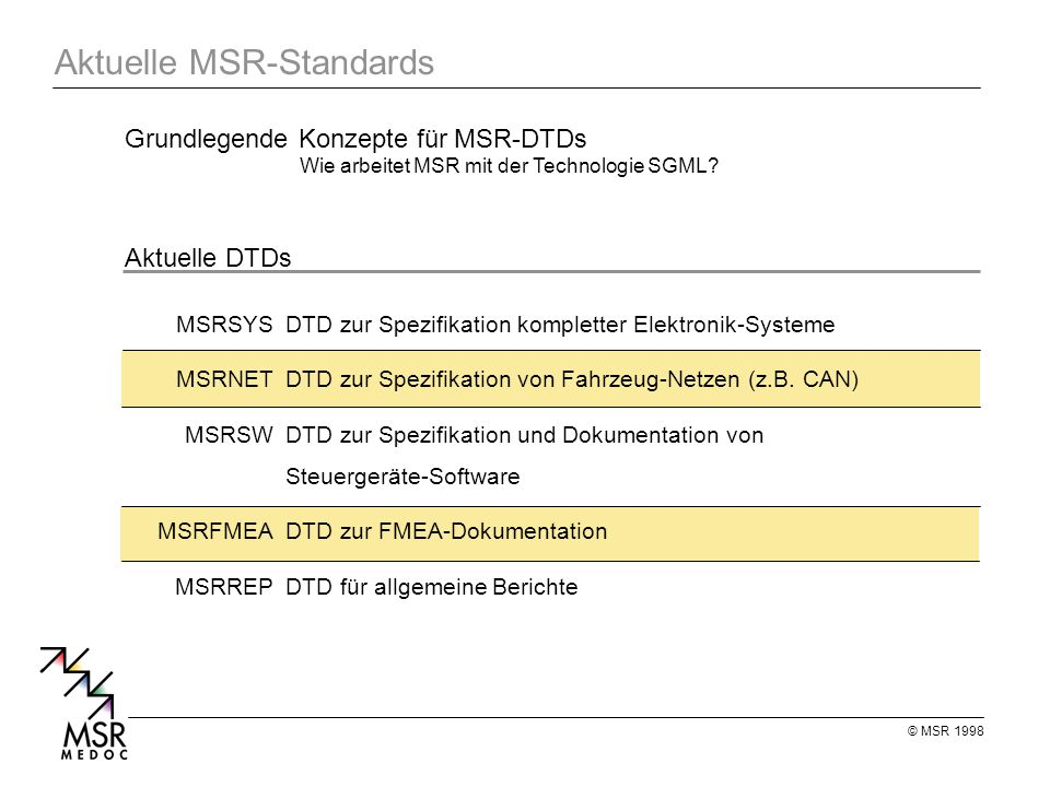 Aktuelle MSR-Standards