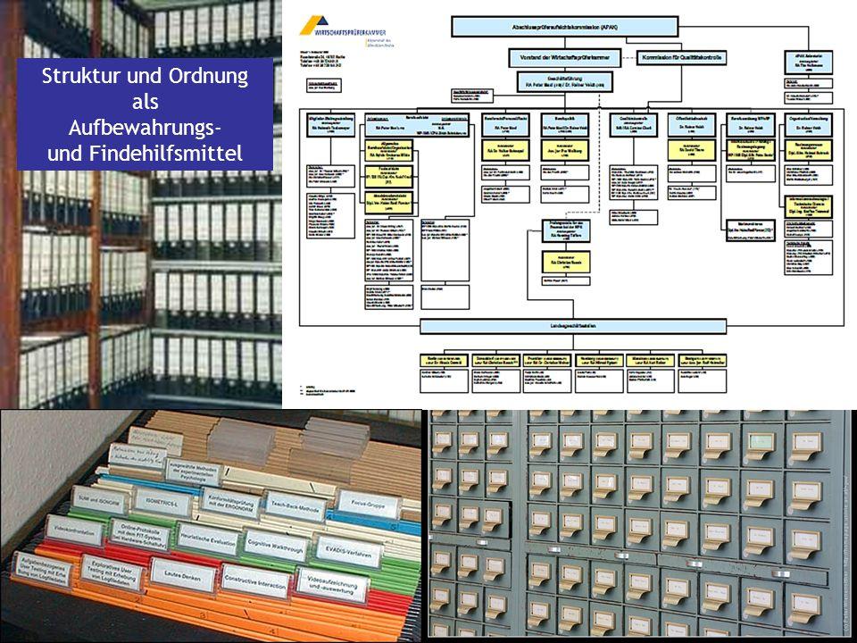 Ordnung_und_Organisieren II