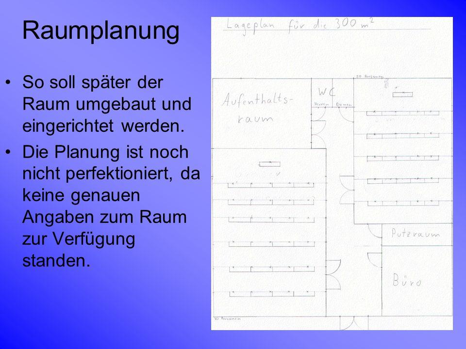 Raumplanung So soll später der Raum umgebaut und eingerichtet werden.