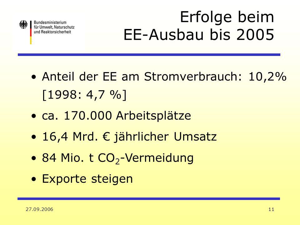 Erfolge beim EE-Ausbau bis 2005