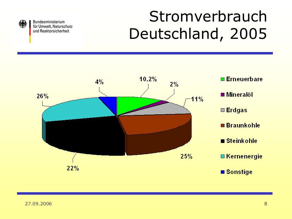 Stromverbrauch Deutschland, 2005