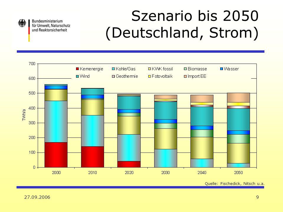 Szenario bis 2050 (Deutschland, Strom)