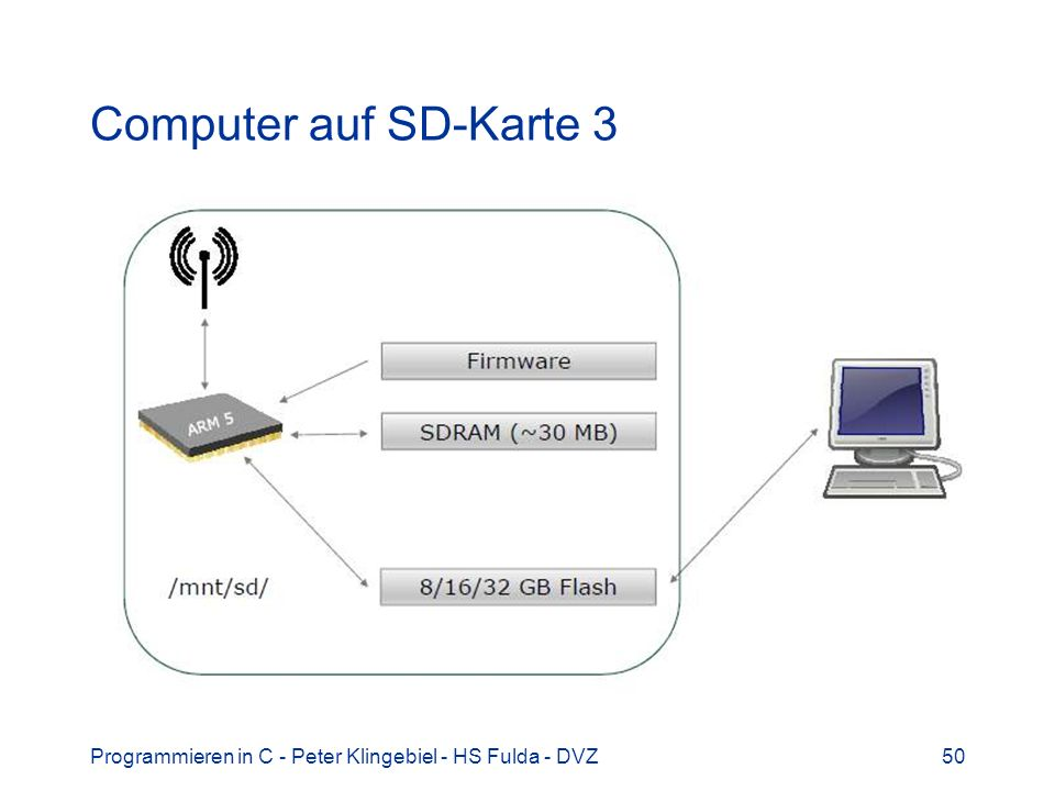 Computer auf SD-Karte 3 Programmieren in C - Peter Klingebiel - HS Fulda - DVZ