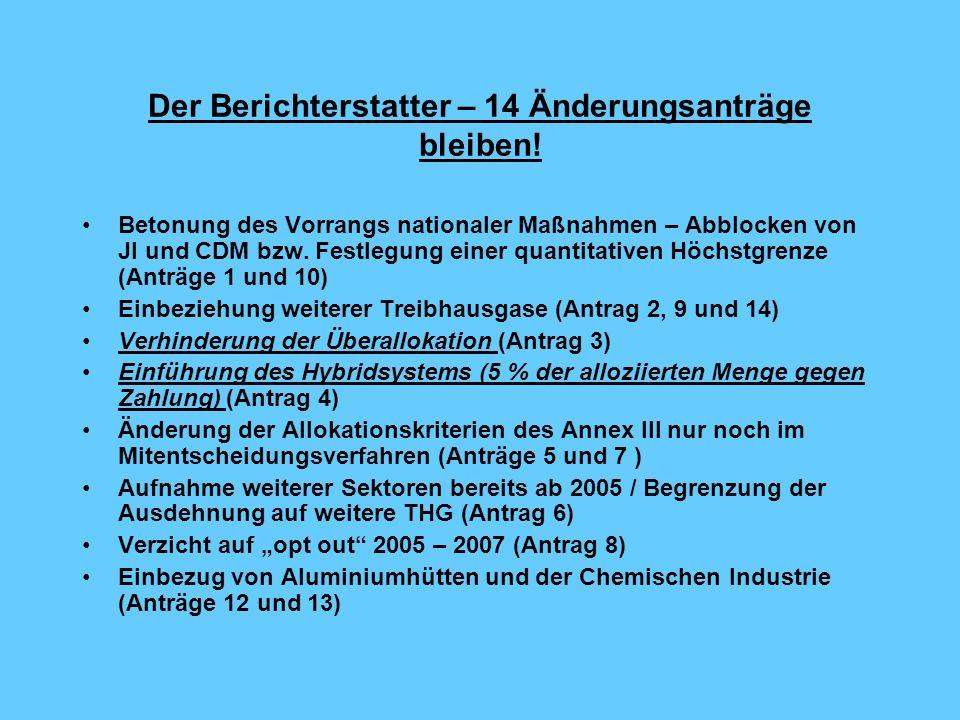 Der Berichterstatter – 14 Änderungsanträge bleiben!