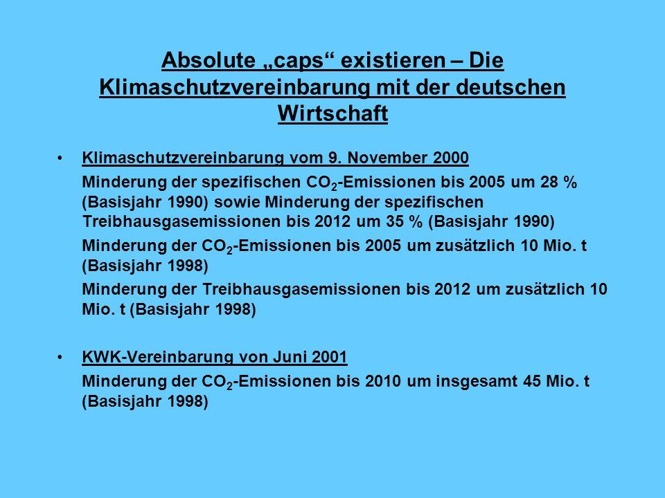 """Absolute """"caps existieren – Die Klimaschutzvereinbarung mit der deutschen Wirtschaft"""