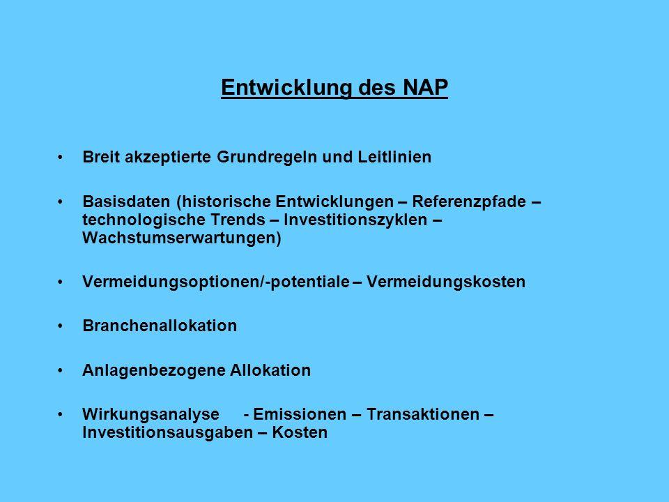 Entwicklung des NAP Breit akzeptierte Grundregeln und Leitlinien